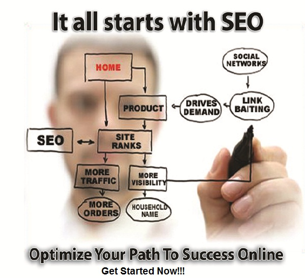 SEO Services Cypress By Webvisable +1-855-639-8444