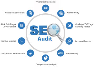 webvisable-seo-assessment-website-development-seo-company-orange-county
